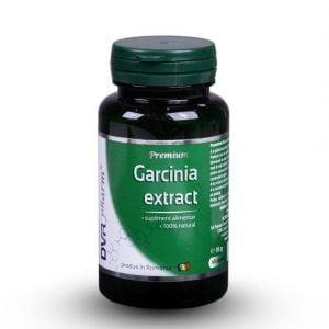 Garcinia extract dvr